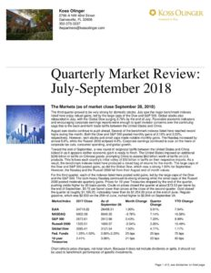 thumbnail of Quarterly Market Review