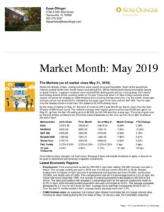 thumbnail of Market Month May 2019