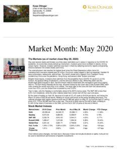 thumbnail of May 2020- Market Recap