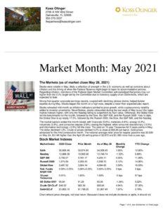 thumbnail of Market Month May 2021